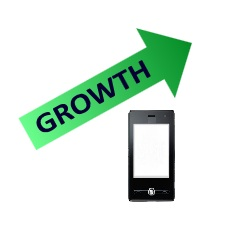 Growth of Mcommerce