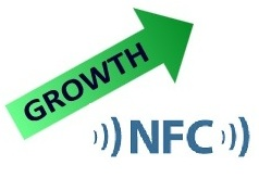 NFC Technology Growth