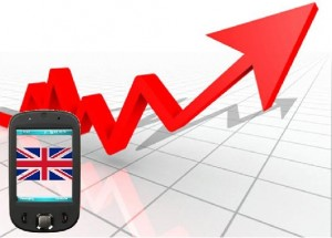 UK Mobile Commerce Growth