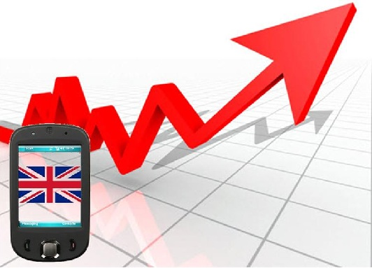Mobile Commer UK Growth