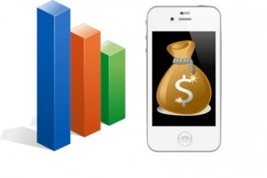 Mobile Commerce Research mobile payments