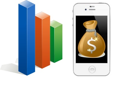 Mobile Commerce Study mobile payments