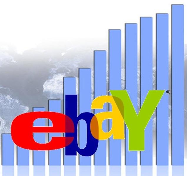eBay mobile commerce