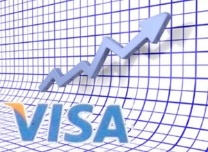 Mobile Payments Visa