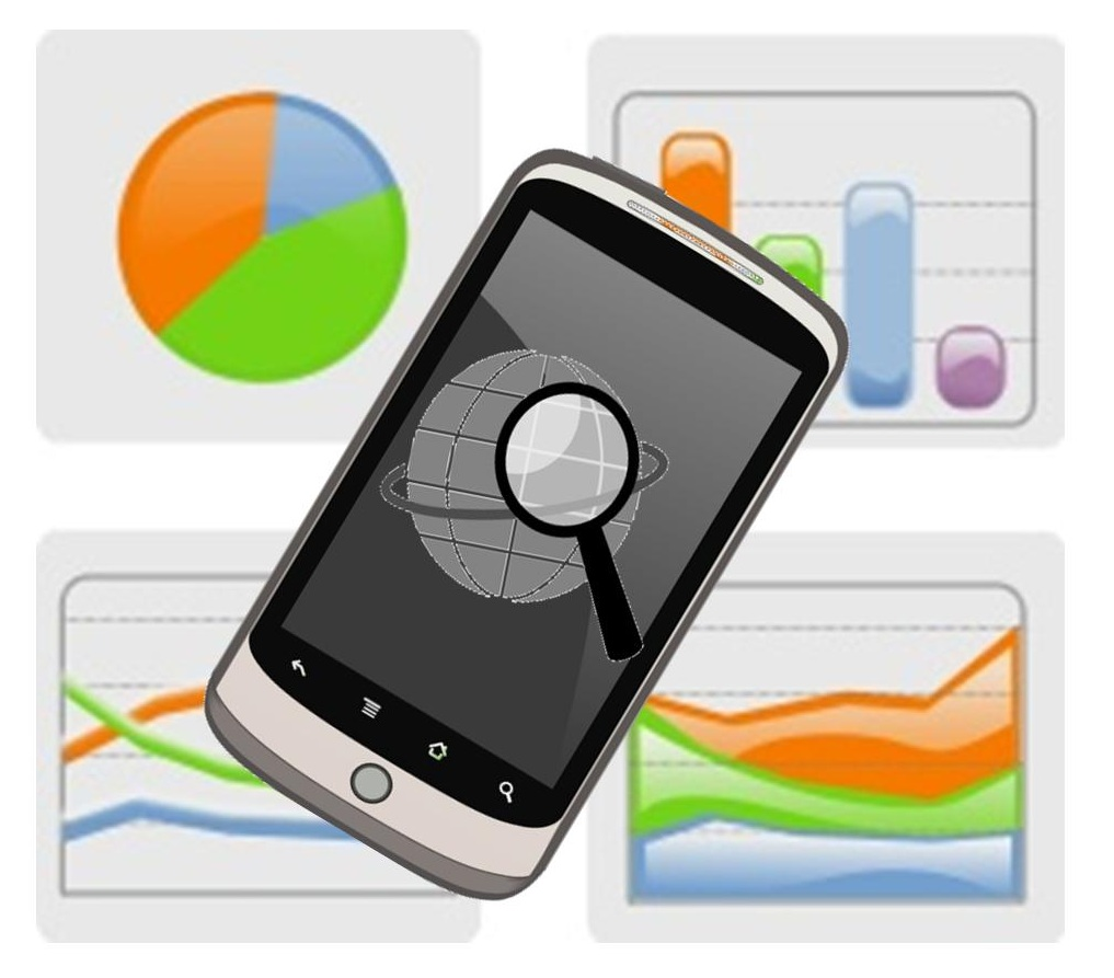 Mobile Search Study