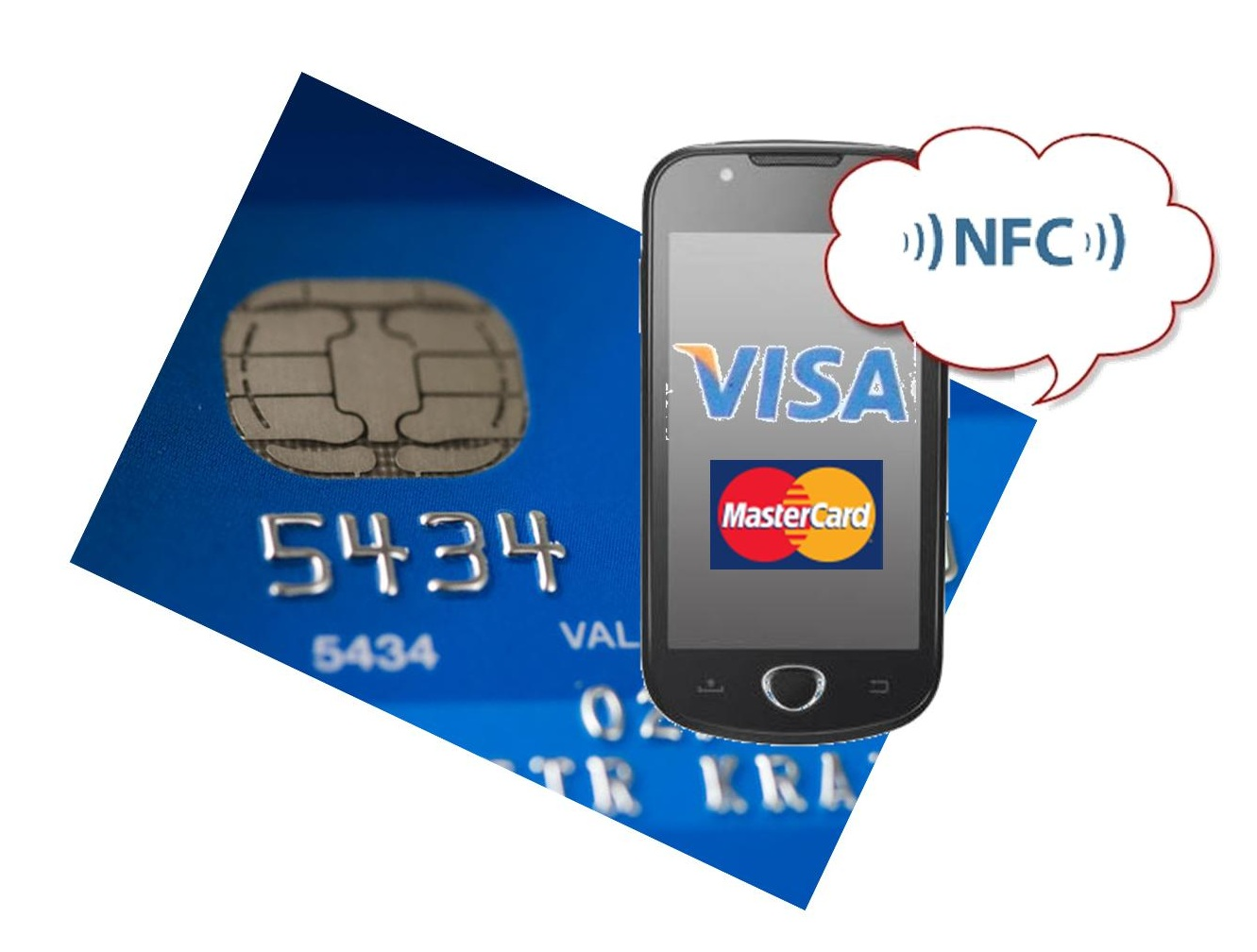 NFC Technology Major Credit Cards