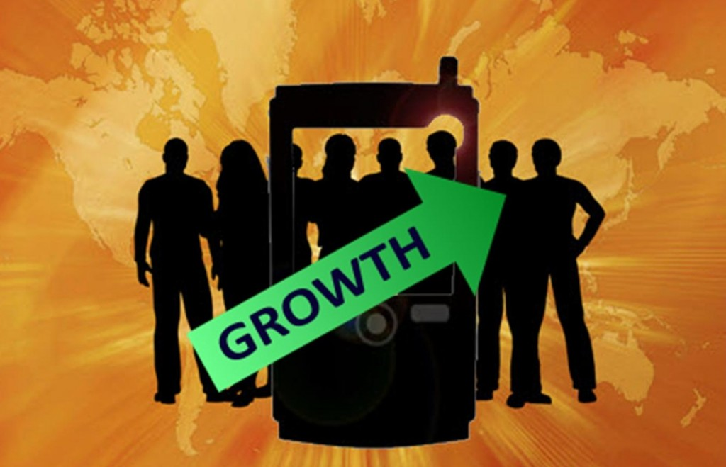 Social Media Marketing and Mobile Commerce Growth