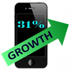 M-commerce 31 percent growth