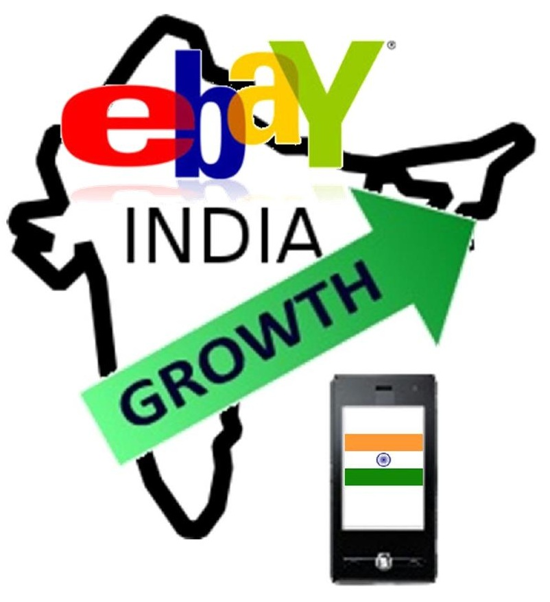 Mobile Commerce eBay India