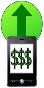 Mobile Marketing Spending