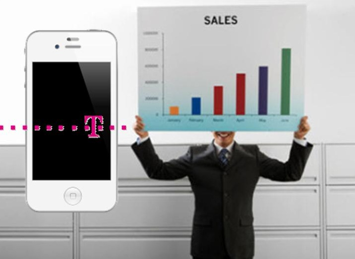 T-Mobile Mobile Technology