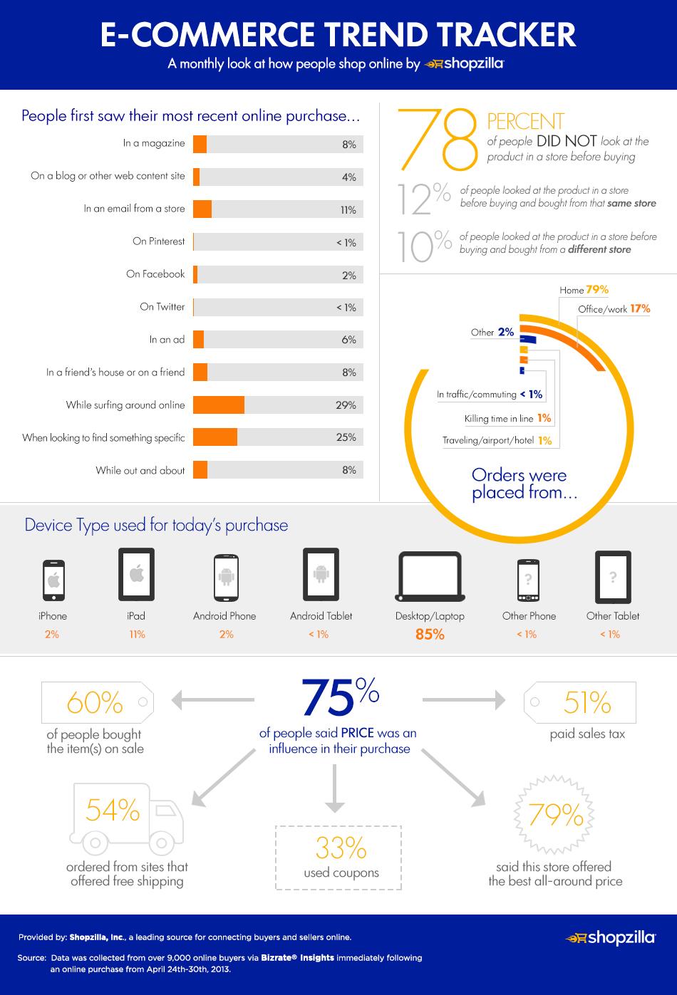 infographic-april-062