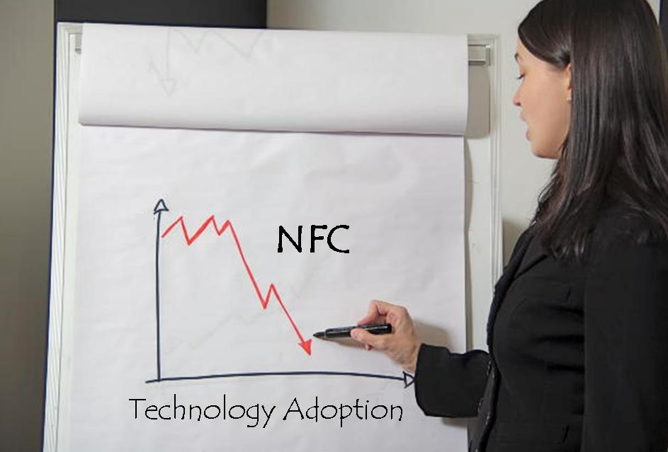 NFC technology for smartphones disapointing