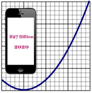 Mobile marketing report - growth predictions