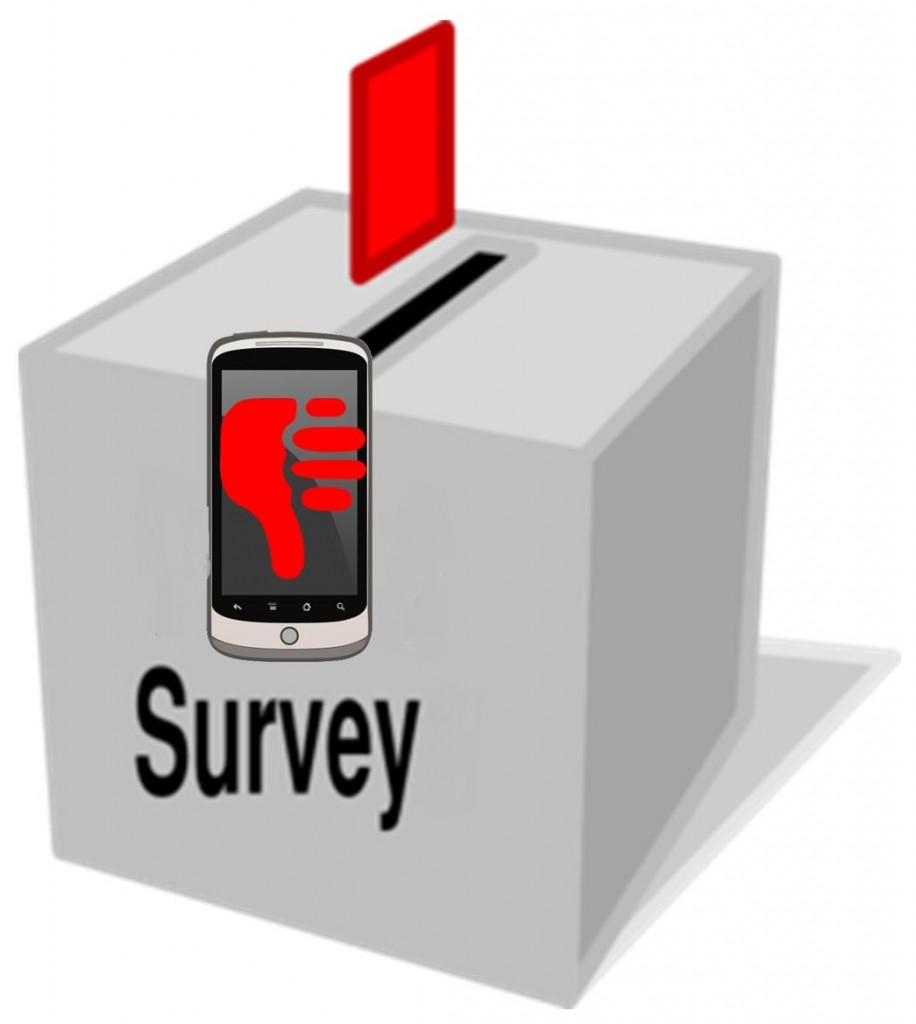 Mobile marketing survey - App developers disapointed