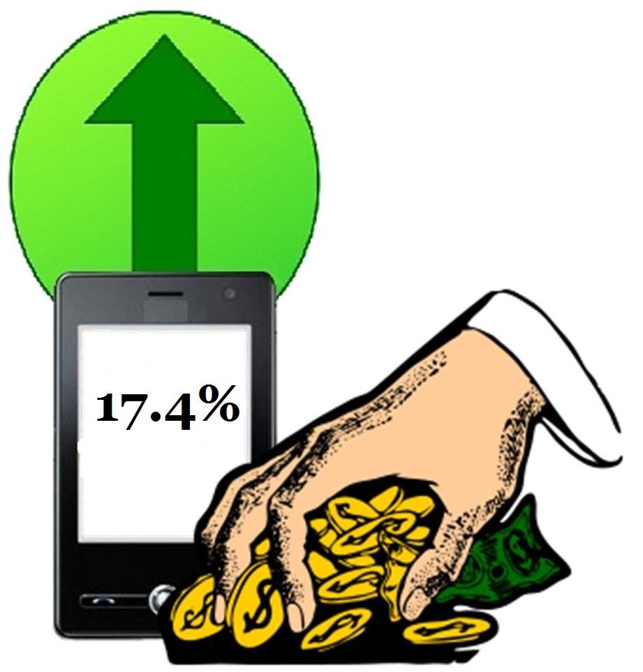 Mobile Commerce Revenue