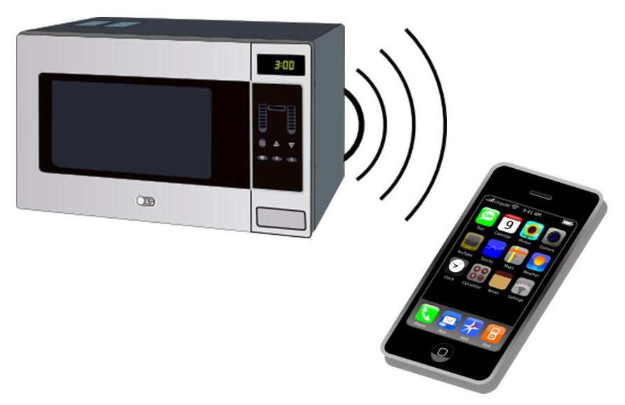 Microwave Energy and Mobile Gadgets