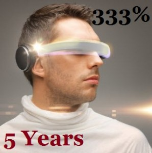 Augmented Reality to increase 333 percent in 5 years