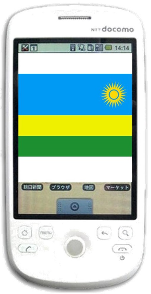 Mobile Payments - Rwanda
