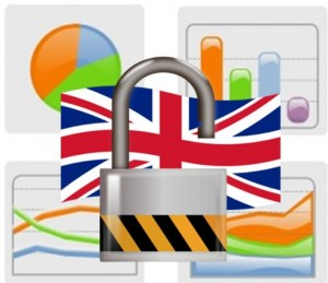 Mobile Security - UK