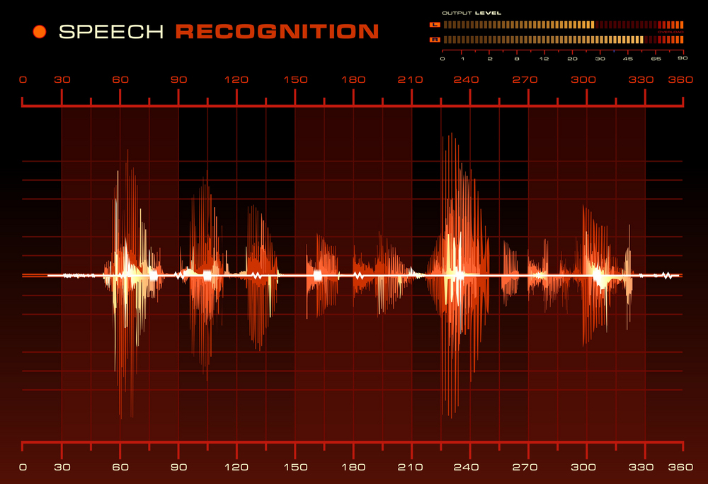Voice Biometrics Technology