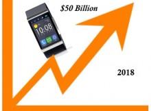 Wearable Technology - 50 billion dollar industry by 2018