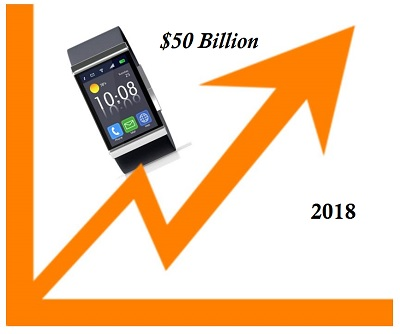 Wearable Technology - 50 billion dollar industry by 2018