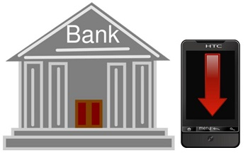 Banks falling behing in mobile commerce