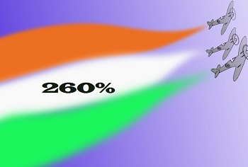 India Mobile Marketing Increases by 260 percent