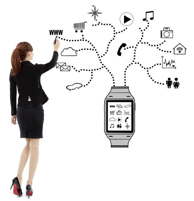 smartwatch development