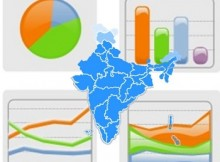 Study - India Mobile Commerce