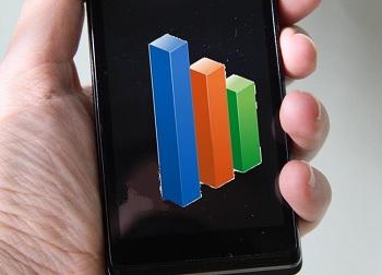 Mobile Commerce - Study