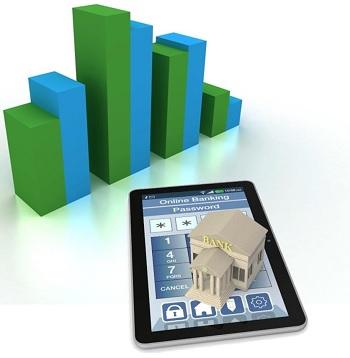 Mobile Banking Survey