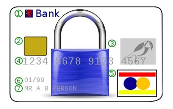 Mobile Commerce Security - Chip Cards