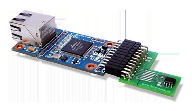 Global 3D Sensor Market 2015