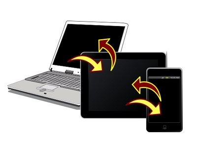Mobile Commerce Process - Multiple Devices