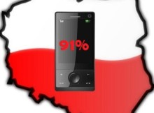 Mobile Technology - 91 Percent Penetration