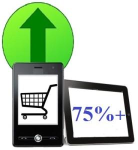 M-Commerce - Higher than 75 percent