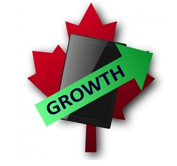 Mobile Commerce Growth in Canada
