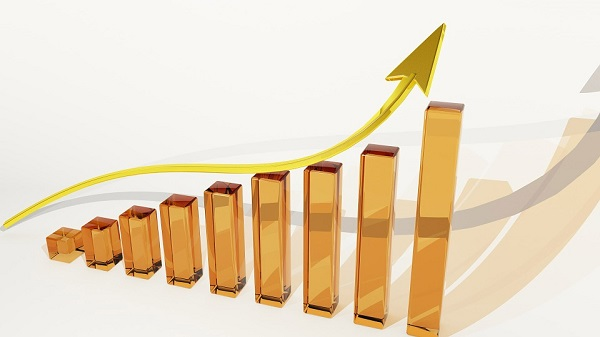 Mobile Commerce Growth Rate