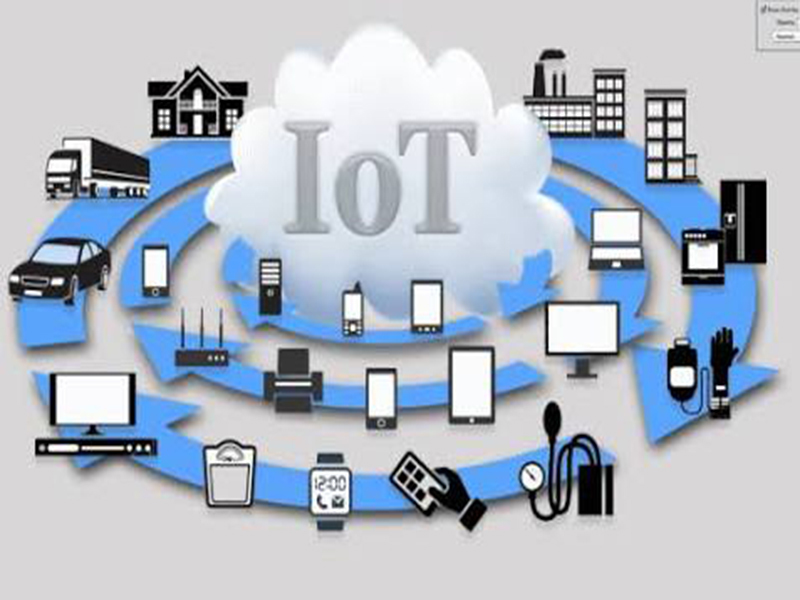 Iot trends of 2018